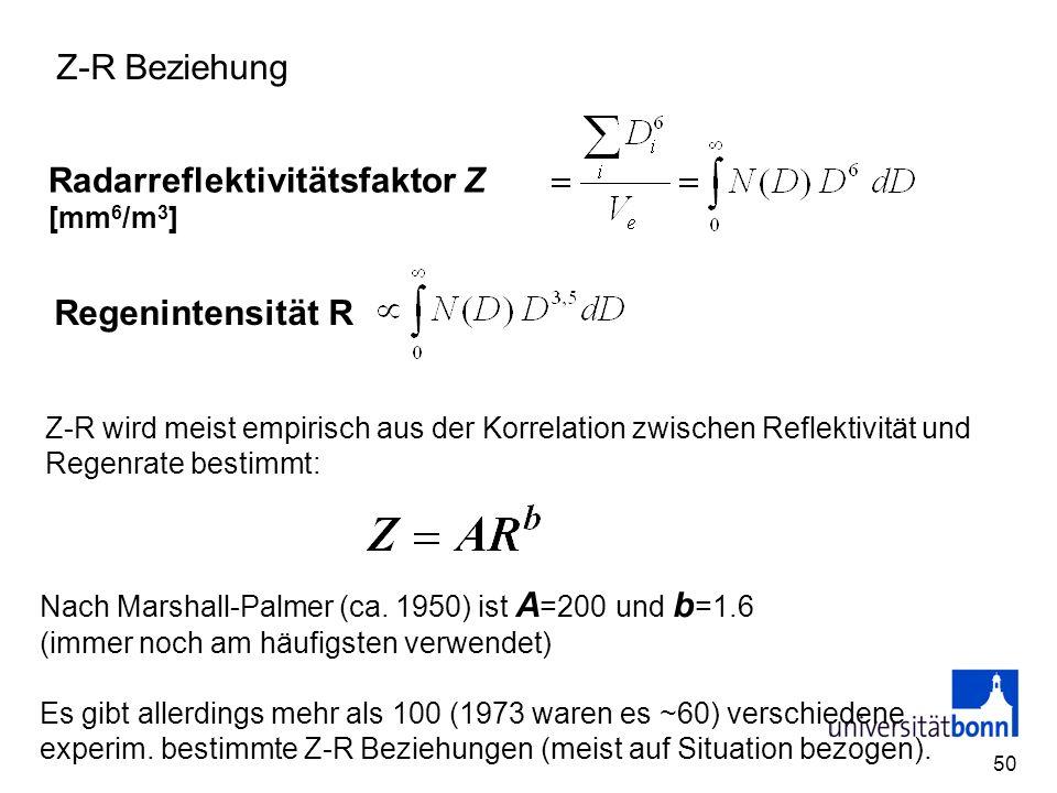 Radarreflektivitätsfaktor Z [mm6/m3]